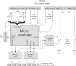 DZero Cable Tester Block Diagram
